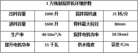 1方容量的搅拌机,一方强制搅拌机详细参数