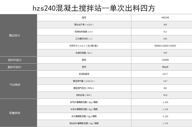 hzs240站参数