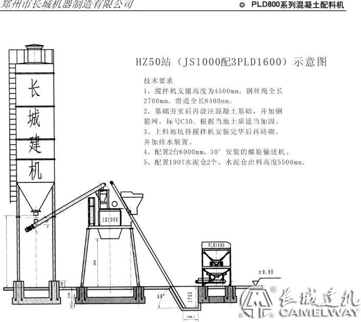 hzs50砼搅拌站配置